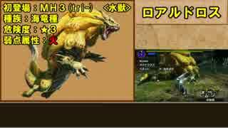 【MHX】ゆっくりモンハン図鑑X2【ゆっ