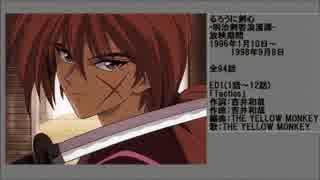 90年代アニメ主題歌集 るろうに剣心-明治剣客浪漫譚-