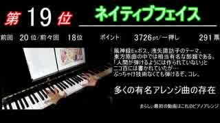 【東方人気投票12】音楽部門TOP20+α【ピア