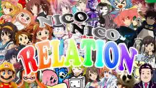 【ニコニコメドレー】NICONICO RELATION
