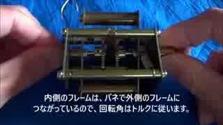 機構算術:機械式トルクメータ