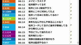 20160209 【うんこちゃん/TS仕様】雑談【