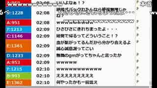 うんこちゃん『最低の男』 1/1