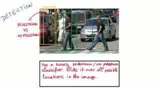【小学生でも分かる深層学習】07-Classification For Detection Solution【日本語】