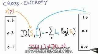 【小学生でも分かる深層学習】21 - Cross Entropy 【日本語字幕】