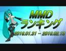 【MikuMikuDance】MMDランキング(1/31~2/13)