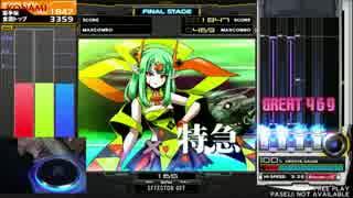 【The 5th KAC】IIDX 23 Copula 最終決勝