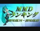 【MikuMikuDance】MMDランキング(2/14~2/27)