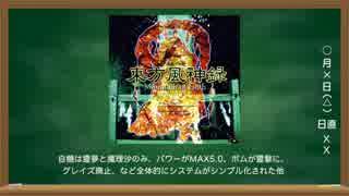 東方Project20年の軌跡(中編)
