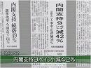 【参院選へ】憲法改正への認識、内閣と政党の支持率、共産党...
