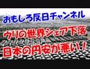 【ウリの世界シェア下落】 日本の円安が悪い!