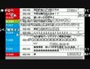 【ch】うんこちゃん『悲しみの雑談その2』 【2016/03/28】