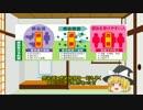 ゆっくり紹介する日本住血吸虫症その3