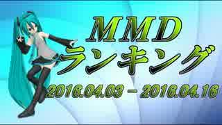 【MikuMikuDance】MMDランキング(4/3~4/