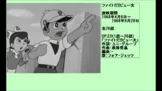 人気の「放送動画制作」動画 2本...
