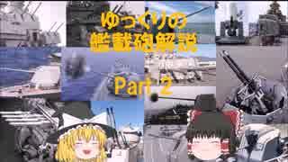 ゆっくりの艦載砲解説 Part 2 Mk71 8イン