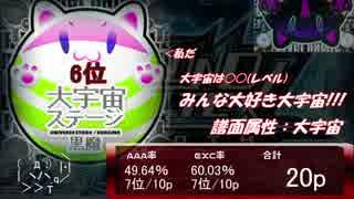 SDVX バージョン別難曲ランキング TOP10