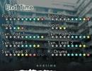 【バンブラP】End Time