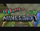 琴葉姉妹の1分間おしゃべり動画part08