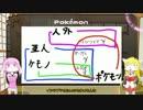 【結月&弦巻】ケモノ、好きですか? 8ケモ目【解説&雑談】