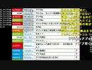 【ch】うんこちゃん『第2回ネモウスチャンネル川柳選手権』2/6【2016/08/15】