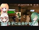 【刀剣乱舞】にっかりファクトリー新舞倉物語9【偽実況】