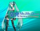 【初音ミク】MikuMikuDanceランキング4月号【MMDランキング】