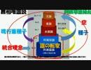 中国仏教シリーズ0-22-2 摂論宗