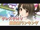【デレステMV】楽曲別ランキング【祝1周