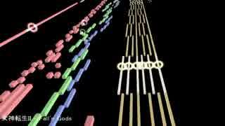 【アレンジ】女神転生系の戦闘曲を、好き放題アレンジしてみました。
