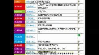 【ch】うんこちゃん『10分雑談する』1/1【2016/10/18】