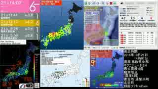 【緊急地震速報(警報)】 2016/10/21 14:07