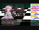 【DX3rd】ダブルクロス・リプレイ・ヴァンパイアpart1-11前編【TRPG】
