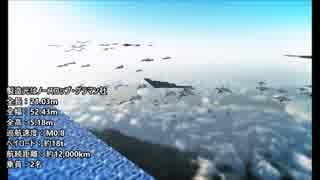 【MMD】「B-2.スピリット」戦略爆撃機 【