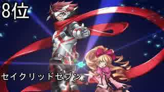 [個人的] 年代別アニメランキング2011 Best10