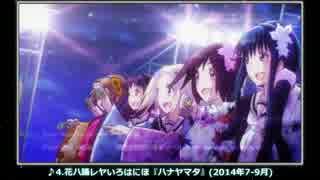 【良画質】田中秀和作曲テレビアニメOP集