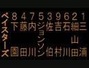 [MIDI]横浜ベイスターズ 2009年 1-9