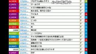 【ch】うんこちゃん『雑談』1/3【2016/12/14】