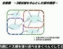 (Simutrans)双葉地方開発記 1話「黒字へ向けて…」(再投稿)