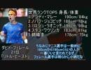 【ゆっくり解説】ATPツアーを追いながら選手を紹介していく動...