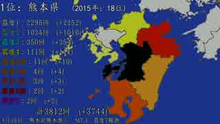 地震の回数を都道府県別にまとめてみた(20