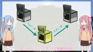 【MineCraft】琴葉姉妹とカメさんが目指す