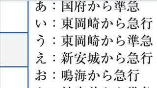 気まぐれ迷列車で行こうPART199 じんきう【迷鉄の場合】