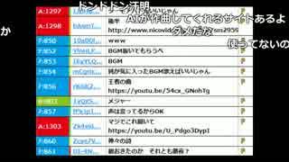 【ch】うんこちゃん『音楽に精通している民』1/2【2017/03/08】