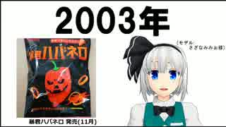 【ZUN御誕生日記念】東方の歴史40