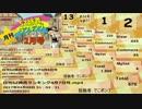 3位を入れ忘れた日刊SZ姉貴ランキング4月8日号.mp5k