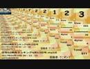 日刊SZ姉貴ランキング4月14日号.mp11