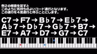 【ドラクエほか】すぎやまこういち氏楽曲 4度進行集