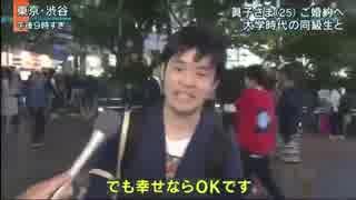 眞子様ご結婚に対しての日本人の反応