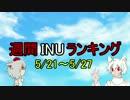 週間INUランキング 5/21~5/27
